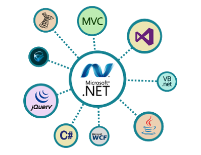 Vocational Training internship in ASP.NET development Live Project training